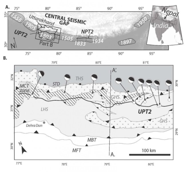 Date and rupture patches for large historical Himalayan earthquakes (Rajendran and Rajendran, 2005; Kumar et al., 2006) with reference to the Uttarakhand region of the central seismic gap, and the physiographic transition 2 of Uttarakhand (UPT2 ) and Nepal (NPT2 ) (Wobus et al., 2006a). (B) Simplified geologic map for area shown in A (Célérier et al., 2009a; Webb et al., 2011). Focal mechanisms of all earthquakes within the recording period (Mw 5-7) are shown with location as white circle. Earthquake locations are based on Ni and Baranzangi (1984) and the National Earthquake Information Center (NEIC) catalog (earthquake.usgs.gov). Focal mechanisms are based on Ni and Baranzangi (1984) or the Global Centroid-Moment-Tensor (CMT) catalog (globalcmt.org). STD--South Tibetan Detachment; THS--Tethyan Himalayan Sequence; MCT--Main Central Thrust; GHS--Greater Himalayan Sequence; LHS--Lesser Himalayan Sequence; MBT--Main Boundary Thrust; MFT--Main Frontal Thrust. Credit: Morell et al. and Lithosphere