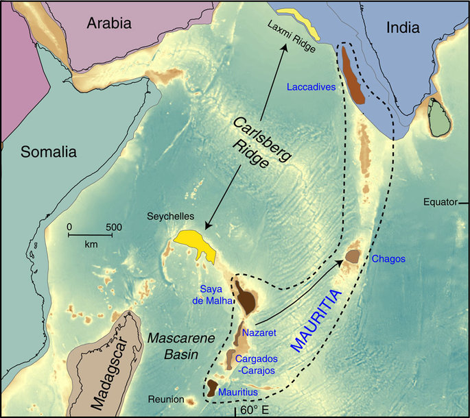 These include Mauritia (brownish shading), Laxmi Ridge and the Seychelles (yellowish shading). During the opening of the Mascarene Basin at about 84Ma, India, together with most of Mauritia and the Seychelles/Laxmi Ridge, broke away from Madagascar. Mauritia was subsequently fragmented into a ribbon-like configuration because of a series of mid-ocean ridge jumps2, which were partly related to the Marion plume and later the Reunion plume (after 66Ma). The current configuration with Mauritius/Cargados-Carajos Banks/Nazareth/Saya de Malha forming the Southern Mascarene Plateau (part of the African/Somali Plate), and with the Laccadives and Chagos being part of the Indian Plate, arose at 41Ma (black arrow shows where Chagos originated at 41Ma). North of Mauritia, seafloor spreading was initiated between the Laxmi Ridge and the Seychelles at around 62–63Ma, and the Seychelles became part of the African/Somalian plate after 61Ma when seafloor spreading in the Mascarene Basin ceased2. Background bathymetry is ETOPO147 and continental plate polygons with continental-ocean boundaries are from Torsvik & Cocks48.