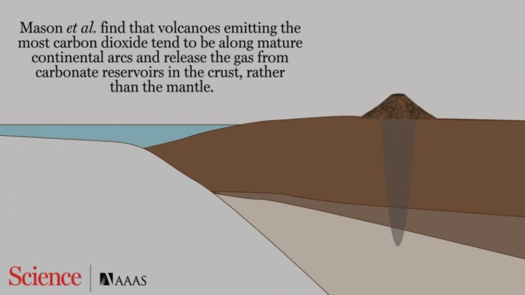 This image depicts results by Mason et al. This material relates to a paper that appeared in the July 21, 2017 issue of Science, published by AAAS. The paper, by E. Mason at University of Cambridge in Cambridge, UK, and colleagues was titled, 'Remobilization of crustal carbon may dominate volcanic arc emissions.' Credit: Carla Schaffer / AAA