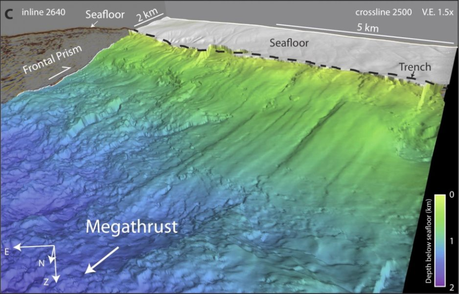 Perspective view of the shallow megathrust looking seaward towards the trench; the frontal prism has been cut away. The color scales indicate depth below seafloor, and grey denotes the seafloor. Credit: Edwards et al., Nature Geoscience, Feb-2018